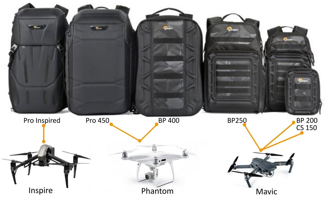 DroneGuard 2017.jpg