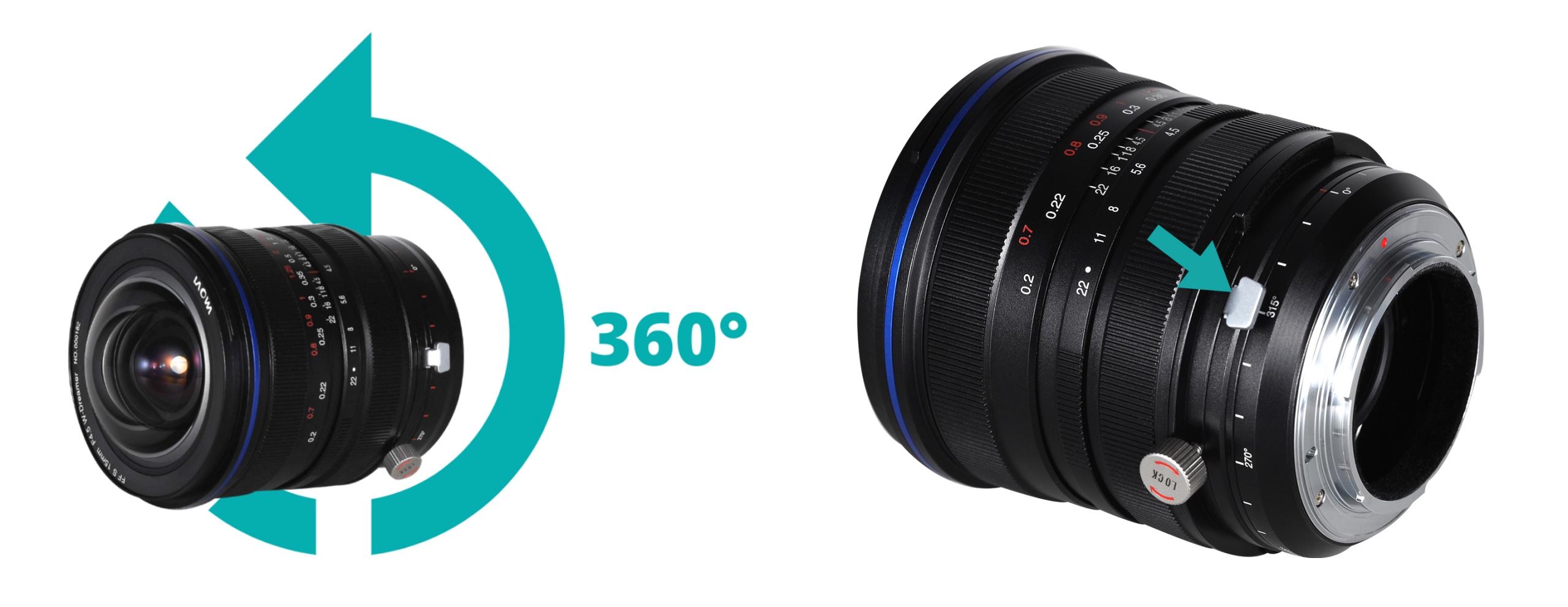 360 degrès